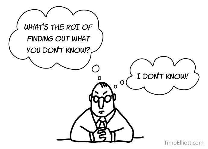 Whats-the-ROI-of-knowing-what-you-dont-know? I don't know.